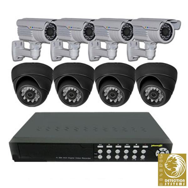 Premium CCTV Package